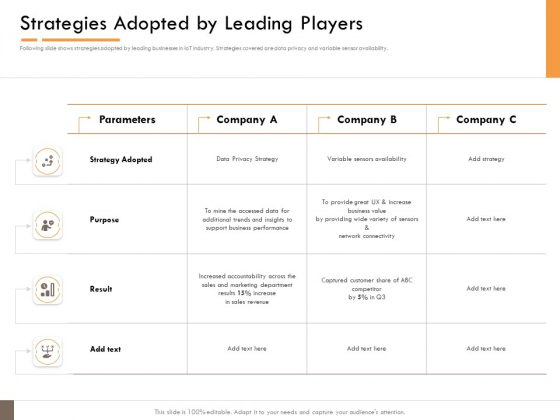 Competitor Intelligence Research And Market Intelligence Strategies Adopted By Leading Players Professional PDF