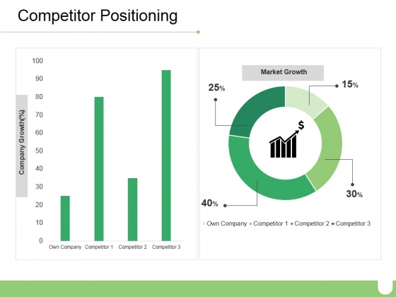 Competitor Positioning Ppt PowerPoint Presentation Gallery Portrait