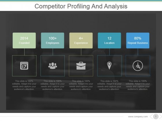 Competitor Profiling And Analysis Ppt PowerPoint Presentation Layouts