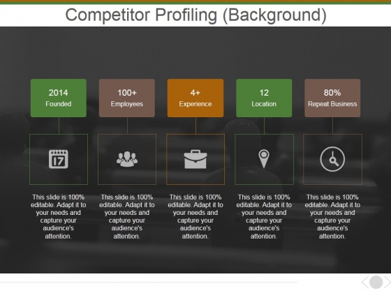 Competitor Profiling Background Ppt PowerPoint Presentation Outline Templates