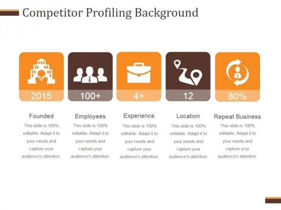 Competitor Profiling Background Ppt PowerPoint Presentation Shapes