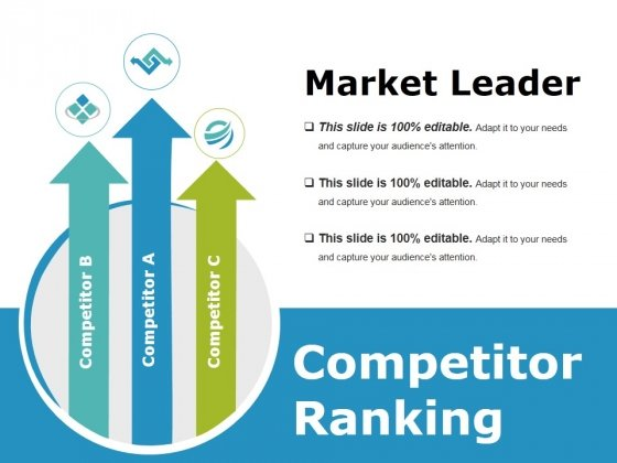 Competitor Ranking Ppt PowerPoint Presentation File Gridlines