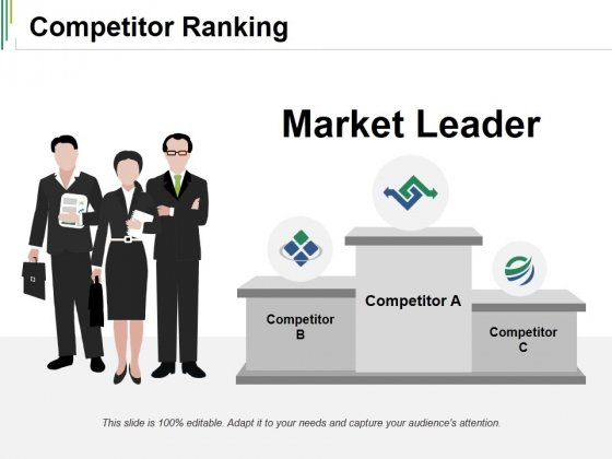 Competitor Ranking Ppt PowerPoint Presentation Gallery Design Templates