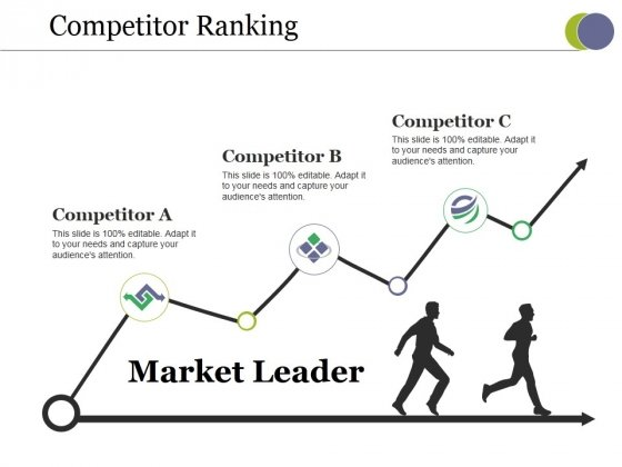 Competitor Ranking Ppt PowerPoint Presentation Slides Layouts