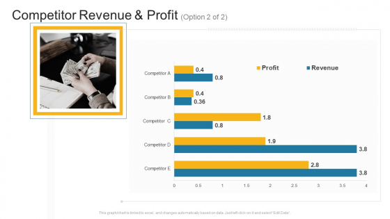 Competitor Revenue And Profit Marketing Company Profile Ppt Professional Inspiration PDF