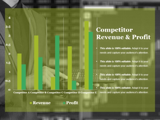 Competitor Revenue And Profit Ppt PowerPoint Presentation Model Templates