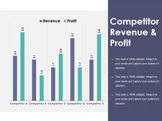 Competitor Revenue And Profit Ppt PowerPoint Presentation Outline Elements