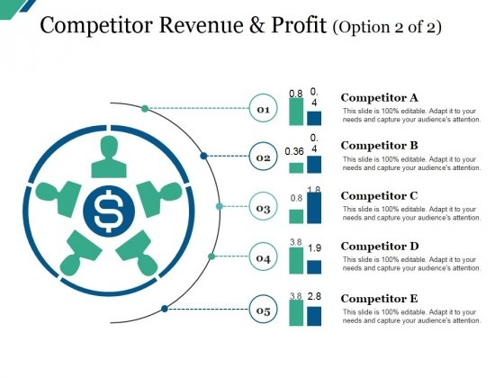 Competitor Revenue And Profit Template 1 Ppt PowerPoint Presentation Professional Slides