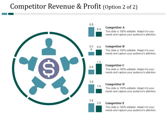 Competitor Revenue And Profit Template 2 Ppt PowerPoint Presentation Styles Examples