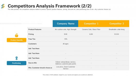Competitors Analysis Framework Pricing Ppt Professional Template PDF
