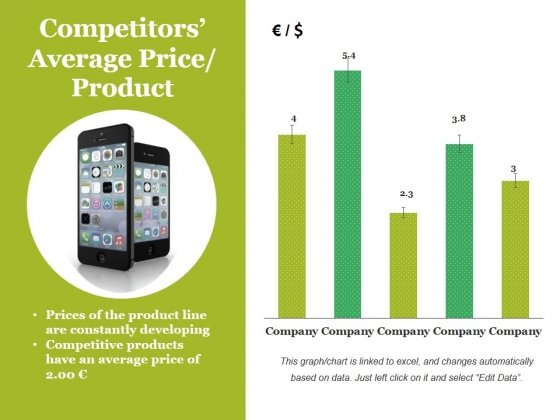 Competitors Average Price Product Ppt PowerPoint Presentation File Pictures