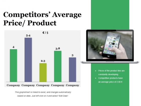 Competitors Average Price Product Ppt PowerPoint Presentation Styles Ideas