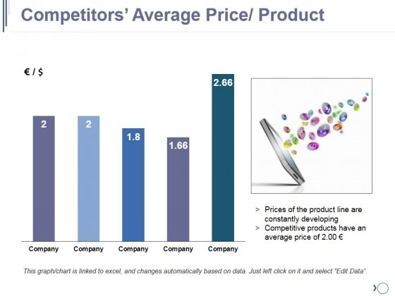 Competitors Average Price Product Ppt PowerPoint Presentation Summary Tips