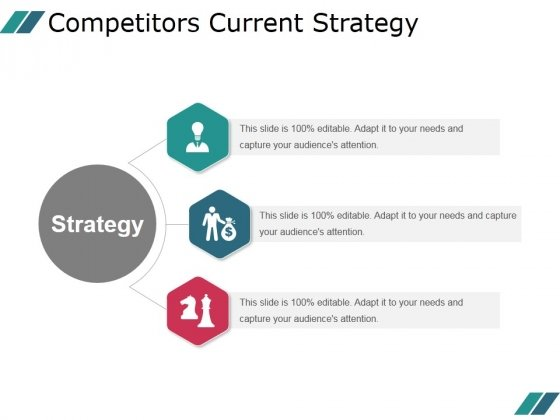 Competitors Current Strategy Ppt PowerPoint Presentation Deck