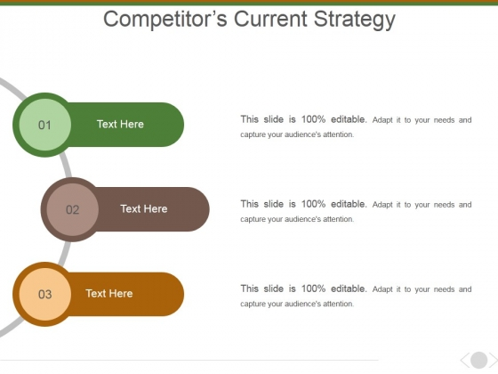 Competitors Current Strategy Ppt PowerPoint Presentation Layouts Summary