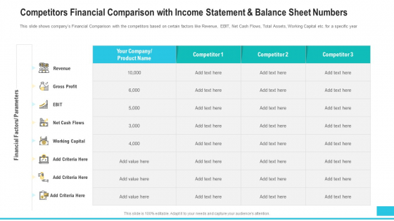 Competitors Financial Comparison With Income Statement And Balance Sheet Numbers Mockup PDF