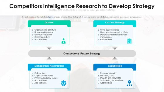 Competitors Intelligence Research To Develop Strategy Ppt PowerPoint Presentation Inspiration Graphic Images PDF