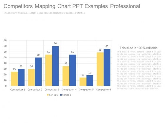 Competitors Mapping Chart Ppt Examples Professional