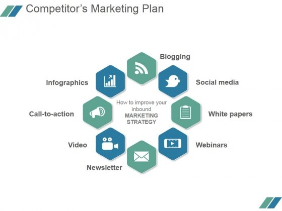 Competitors Marketing Plan Ppt PowerPoint Presentation Visual Aids