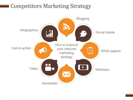Competitors Marketing Strategy Ppt PowerPoint Presentation Influencers