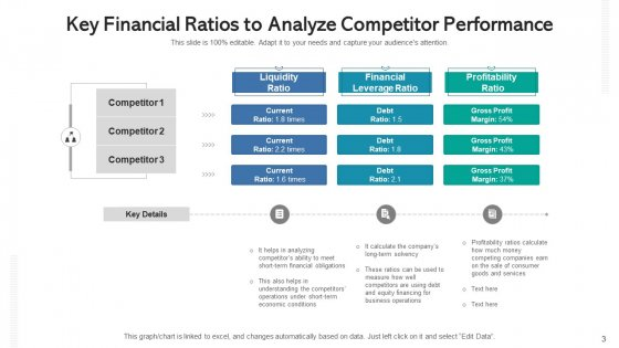 Competitors_Revenue_Statement_Analysis_Expenses_Ppt_PowerPoint_Presentation_Complete_Deck_With_Slides_Slide_3