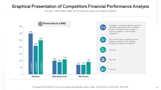 Competitors_Revenue_Statement_Analysis_Expenses_Ppt_PowerPoint_Presentation_Complete_Deck_With_Slides_Slide_4
