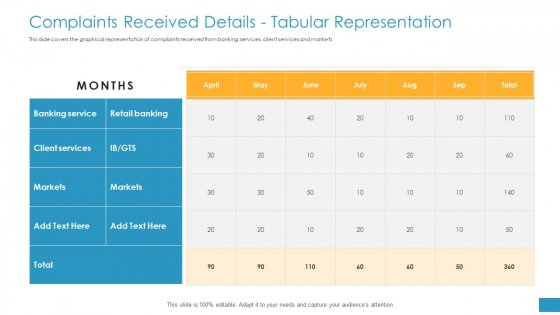 Complaints Received Details Tabular Representation Ppt Layouts Format Ideas PDF