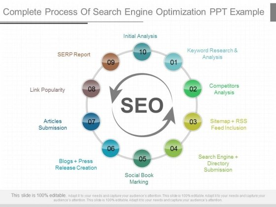 Complete Process Of Search Engine Optimization Ppt Example