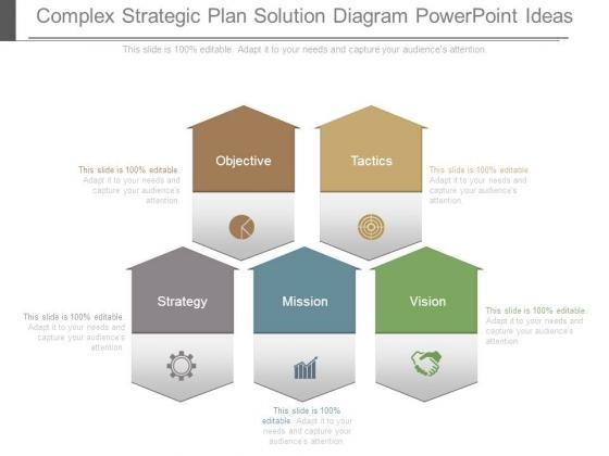 Complex Strategic Plan Solution Diagram Powerpoint Ideas