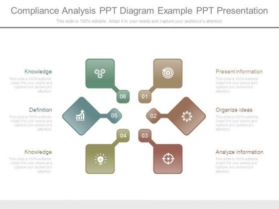 Compliance Analysis Ppt Diagram Example Ppt Presentation
