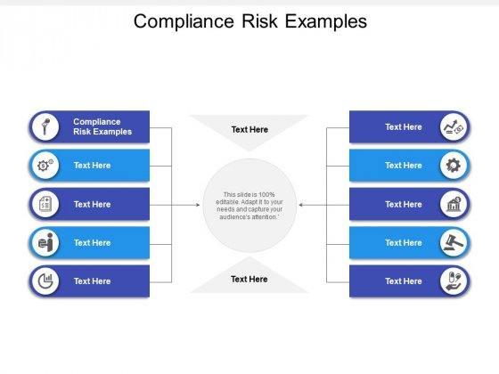 Compliance Risk Examples Ppt PowerPoint Presentation Ideas Guidelines Cpb