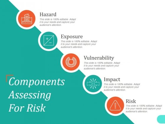 Components Assessing For Risk Ppt PowerPoint Presentation Templates