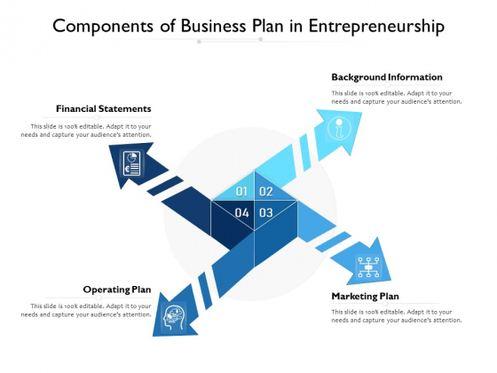 Components Of Business Plan In Entrepreneurship Ppt PowerPoint Presentation Infographics Example