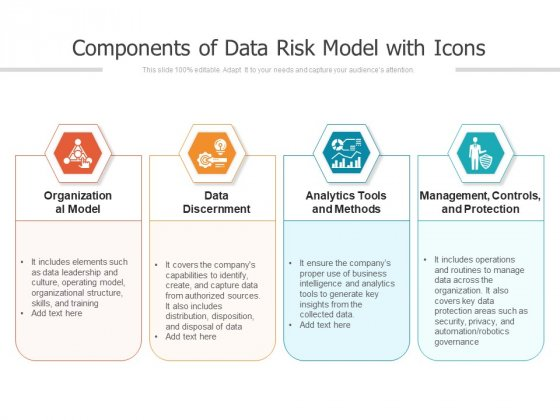Components Of Data Risk Model With Icons Ppt PowerPoint Presentation Styles Design Inspiration PDF