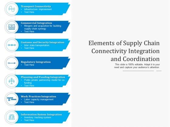 Components_Of_Logistics_Network_Connectivity_Integration_Ppt_PowerPoint_Presentation_Complete_Deck_Slide_4