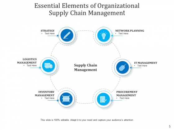Components_Of_Logistics_Network_Connectivity_Integration_Ppt_PowerPoint_Presentation_Complete_Deck_Slide_5