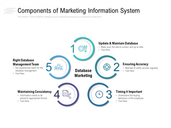 Components Of Marketing Information System Ppt PowerPoint Presentation Slides Infographics