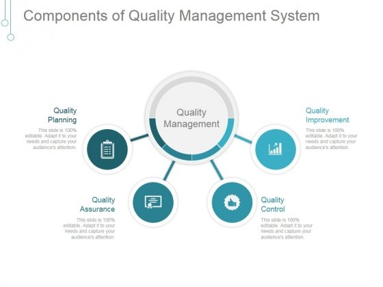 Components Of Quality Management System Good Ppt PowerPoint