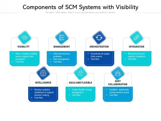 Components Of SCM Systems With Visibility Ppt PowerPoint Presentation Summary Example File PDF