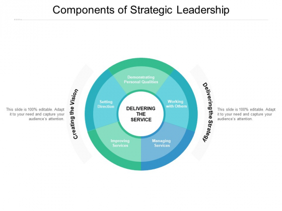 Components Of Strategic Leadership Ppt Powerpoint Presentation Outline Show