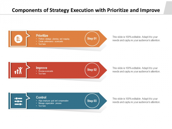 Components Of Strategy Execution With Prioritize And Improve Ppt PowerPoint Presentation File Guide PDF