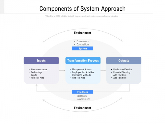 Components Of System Approach Ppt PowerPoint Presentation Ideas Design Ideas PDF