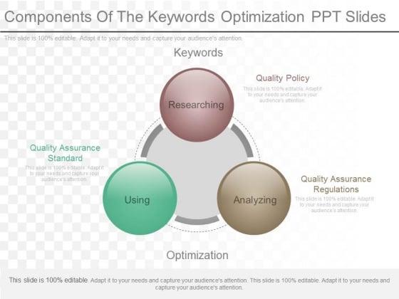 Components Of The Keywords Optimization Ppt Slides
