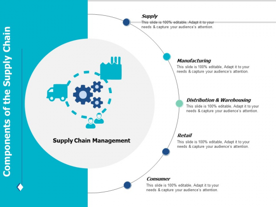 Components Of The Supply Chain Ppt PowerPoint Presentation Ideas Example File