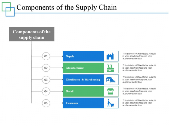 Components Of The Supply Chain Ppt PowerPoint Presentation Pictures Master Slide