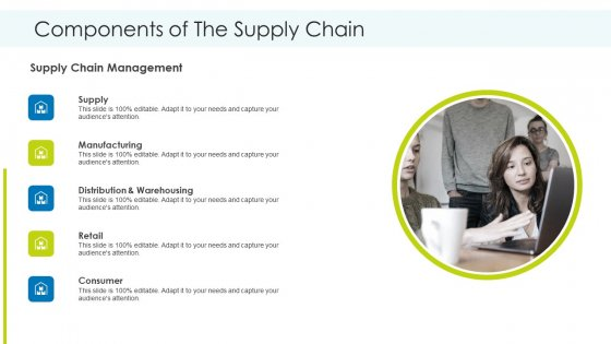 Components_Of_The_Supply_Chain_Ppt_Show_Introduction_PDF_Slide_1