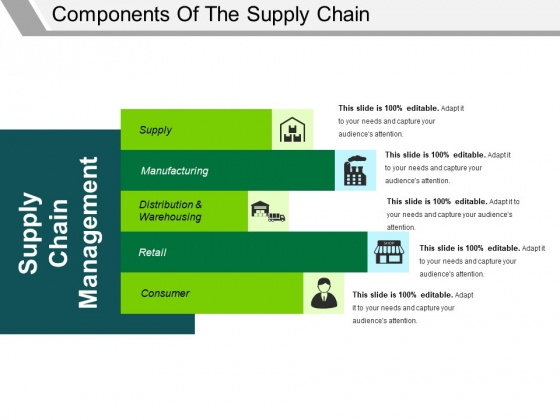 Components Of The Supply Chain Template 1 Ppt PowerPoint Presentation Infographics Guide