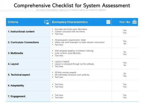 Comprehensive Checklist For System Assessment Ppt PowerPoint Presentation Outline Portfolio PDF