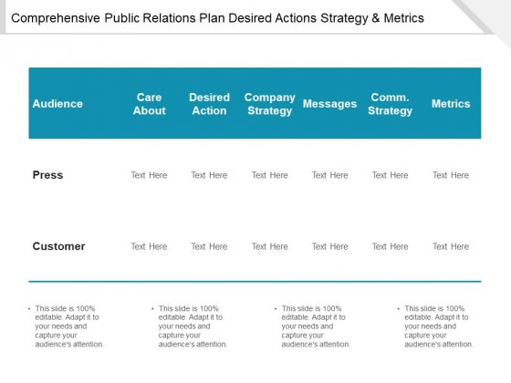 Comprehensive Public Relations Plan Desired Actions Strategy And Metrics Ppt Powerpoint Presentation Visual Aids Infographic Template