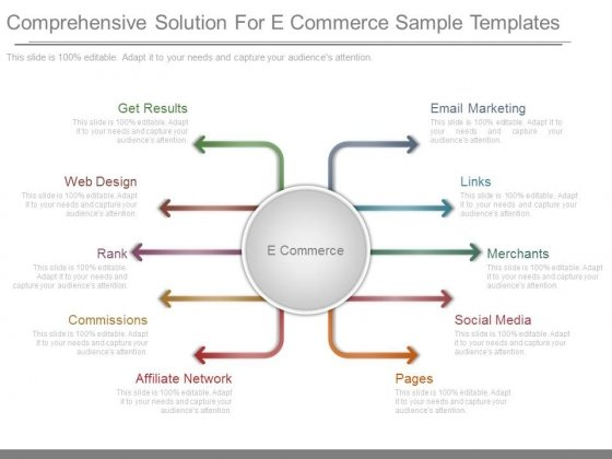 Comprehensive Solution For E Commerce Sample Templates